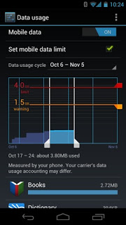 Android-Mobile-Data-Usage