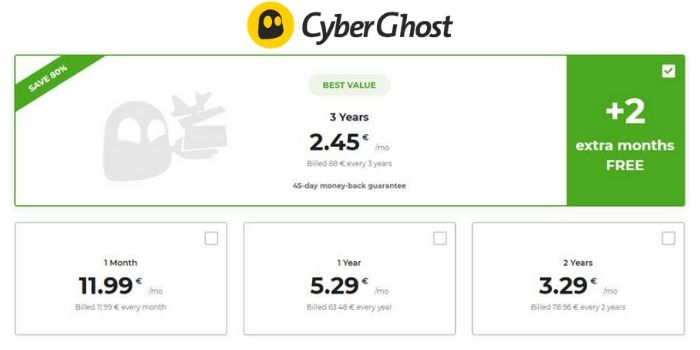 cyberghost coupon 2020