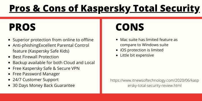 Pros & Cons of Kaspersky Total Security