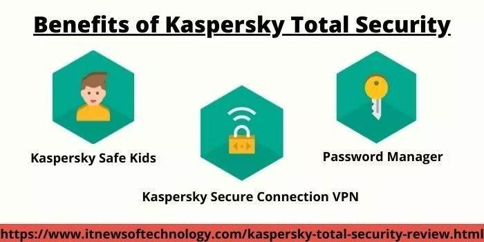 Benefits of Kaspersky Total Security