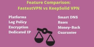 Features of FastestVPN vs KeepSolid VPN